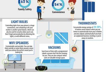 best smart home upgrades 9 smart gadgets for your home infographic best
