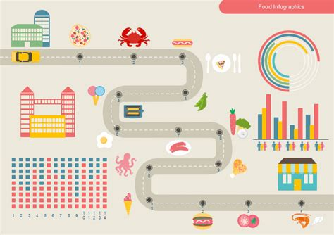 Home Drawing Software food distribution infographic free food distribution