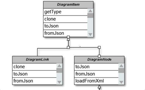diagram javascript library javascript flowchart library 28 images js流程图库 电脑玩物