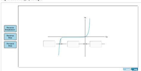 diode basics a diode is a basic circuit element that has a volt ere chegg