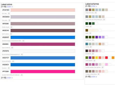 presentation colour schemes perfect colour combinations for your presentation