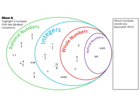venn diagram integers venn diagram numbers images how to guide and refrence