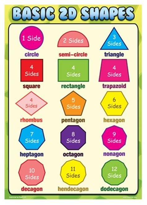 basic 2d shapes, fun with geometry poster buy online