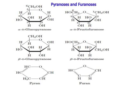 carbohydrates to glucose carbohydrate chemistry