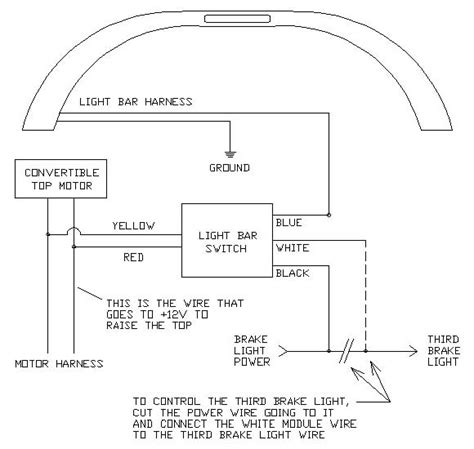 1991 mustang light bar wiring diagrams repair wiring scheme