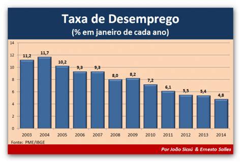 indice de aluguel 2016 taxa de aumento de aluguel 2016 taxa de aumento de