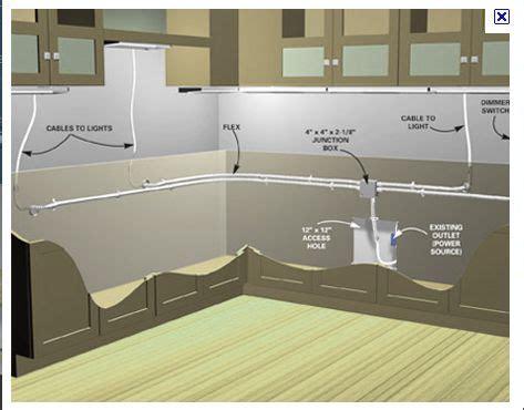 electrical kitchen renovation