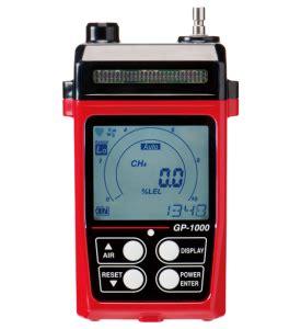 single gas detectors | control equipment pty ltd