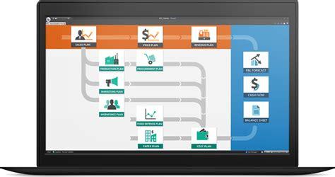 workflow board budgetierung planung forecasting softwarel 246 sung