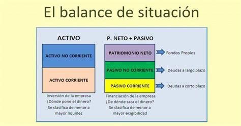 las cuentas y los definici 243 n de balance de situaci 243 n