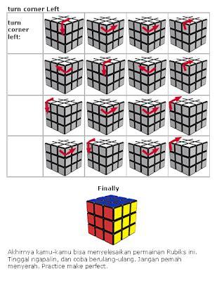 tutorial permainan rubik menyelesaikan rubik s cube tutorial level dasar rendezvous