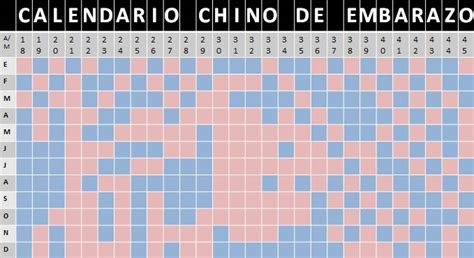 Calendario Chino 2017 Embarazo Calendario Chino 2016 Para Embarazo Calendar Template 2016