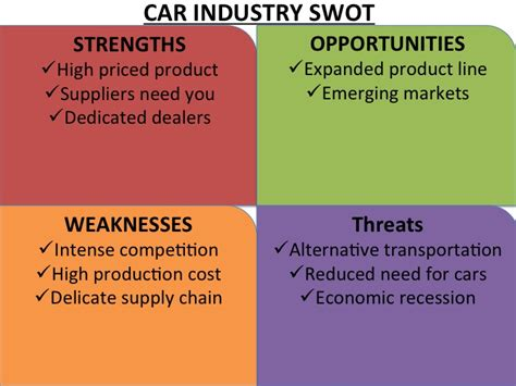 Mba In Automobile Industry by Lesson Stuart Mill