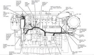 caterpillar 3208 marine engine diagram caterpillar get free image about wiring diagram
