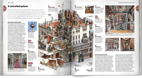 gaudi the complete buildings the complete work of antoni gaud 237 visual guide dosde publishing