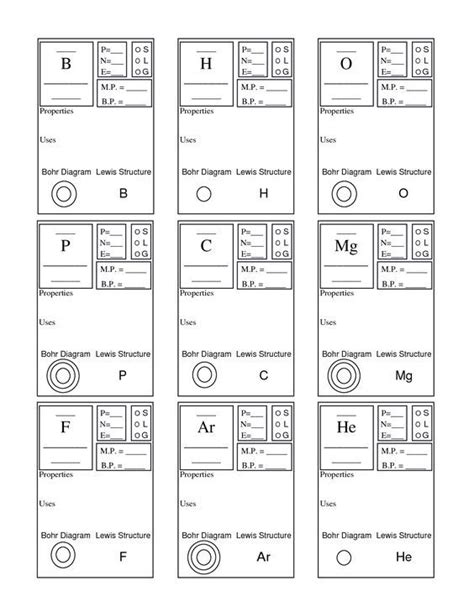 printable periodic table with key periodic table basics worksheet answer key quimica