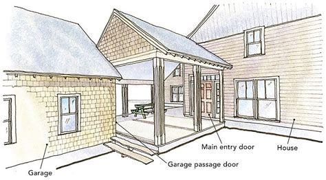 house plans with breezeway to carport the garage house plans breezeway house plans with