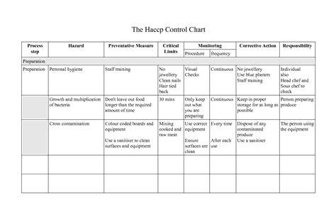 control chart excel shewhart control charts control chart software