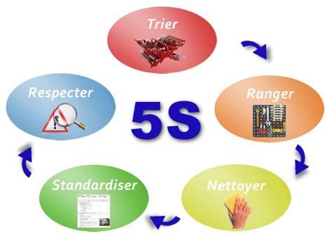 pattern standardization definition definition essay writing help ideas topics exles