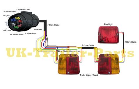 trailer lights wiring diagram 7 pin 7 pin n type trailer wiring diagram uk trailer parts