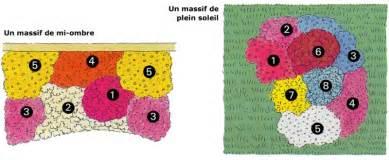 Massif De Fleurs Avec Des Pierres