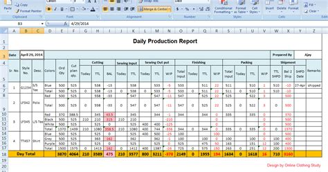 Daily Manufacturing Production Report Template