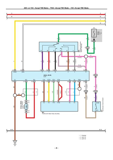 toyota verso wiring diagram toyota automotive wiring diagram