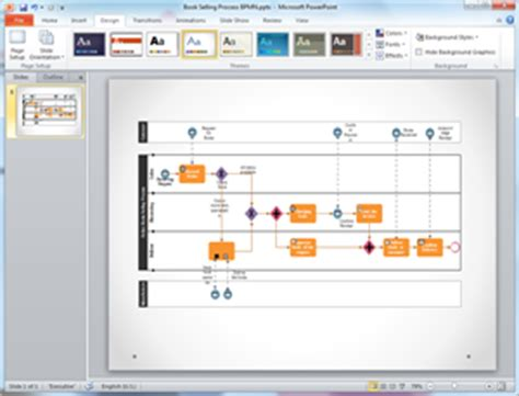 visio subprocess exle personalize your bpmn diagram and visio import exle