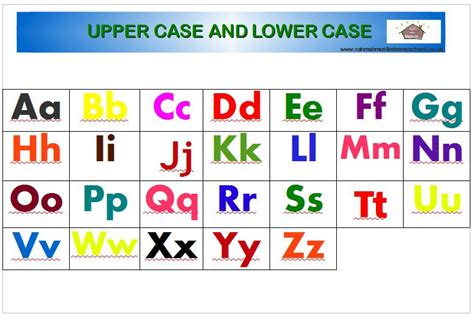 printable alphabet letters uppercase and lowercase image gallery lowercase and uppercase letters