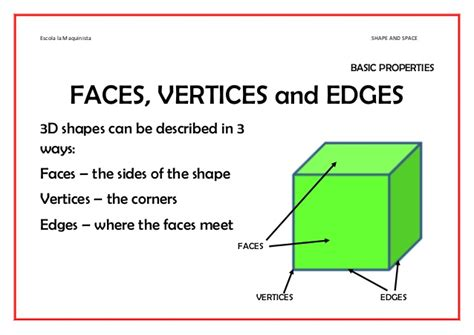 Identifying Faces Edges And Vertices Worksheet by 3rd Grade At Hunters Creek Elementary 4 4 4 8
