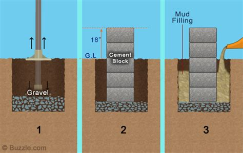Slab Vs Crawl Space Foundation How To Construct A Pier And Beam Foundation