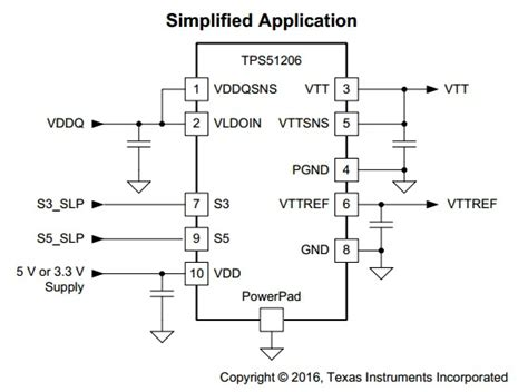 layout guidelines for ddr3 꾸물꾸물 전자공학 tps51206 ddr termination regulator