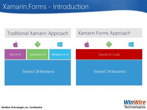 the advantages of xamarin forms over xamarin and where xamarin forms building cross platform mobile apps