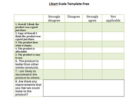 likert scale template word top 5 resources to get free likert scale templates word