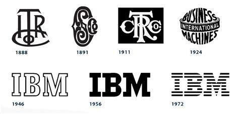 Ibm Logo Ibm Symbol Meaning History And Evolution   ibm logo ibm symbol meaning history and evolution