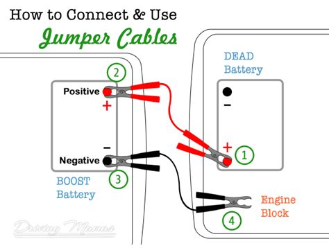 how to connect a how to jump start a car connect jumper cables printable