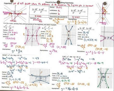 conic sections formulas pdf 231 best images about mathematics on pinterest geometry