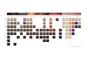 igora color chart schwarzkopf hair color