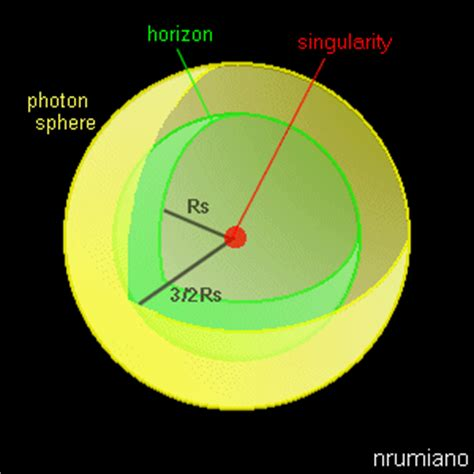black hole diagram labeled (page 2) pics about space