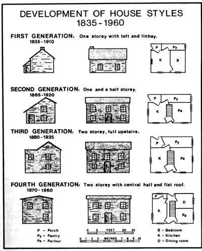 types of house styles house styles list newfoundland folk architecture