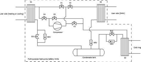 piping  instrumentation diagram pid   multi