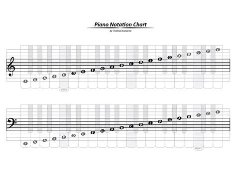 note diagram piano key chart