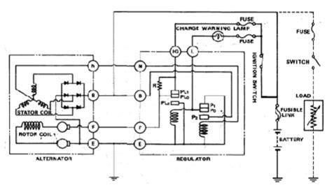 diode tegangan tinggi berbagi materi dan informasi sistem pengisian pada mobil