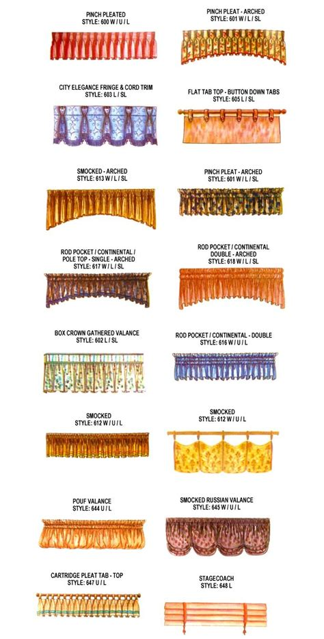 types of valances 1000 images about home on pinterest islands laundry