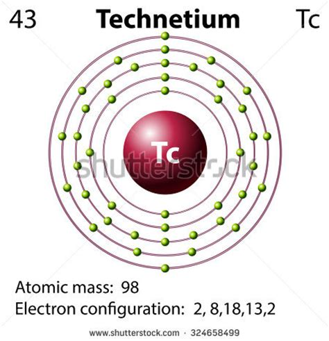 picture suggestion for electron diagram technetium atom related keywords suggestions