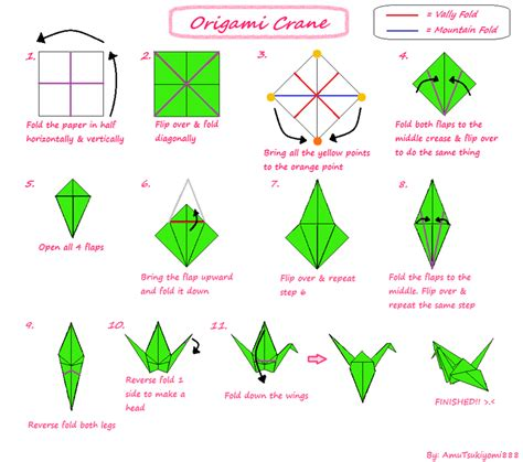 Steps To An Origami Crane - tutorial origami crane by amutsukiyomi888 on deviantart