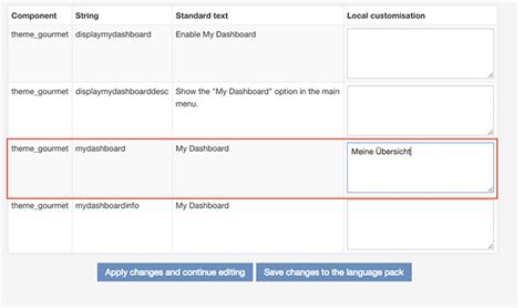 moodle theme gourmet how to translate default moodle theme language strings