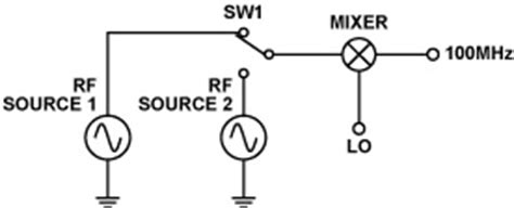 pin diode block diagram driving pin diodes the op alternative analog devices
