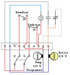 robertshaw thermostat wiring diagram robertshaw free engine image for user manual