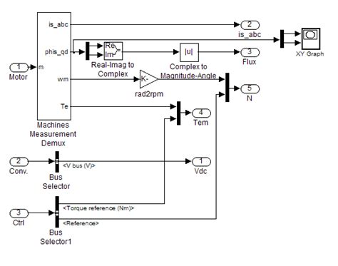variable resistor simpowersystems simulate an ac motor drive matlab simulink